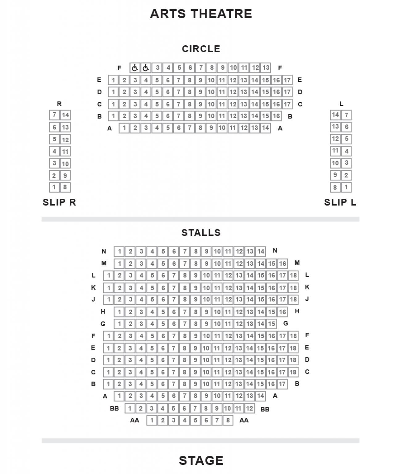 Arts Theatre